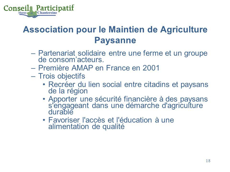 Association pour le Maintien de Agriculture Paysanne –Partenariat solidaire entre une ferme et un groupe de consomacteurs. –Première AMAP en France en