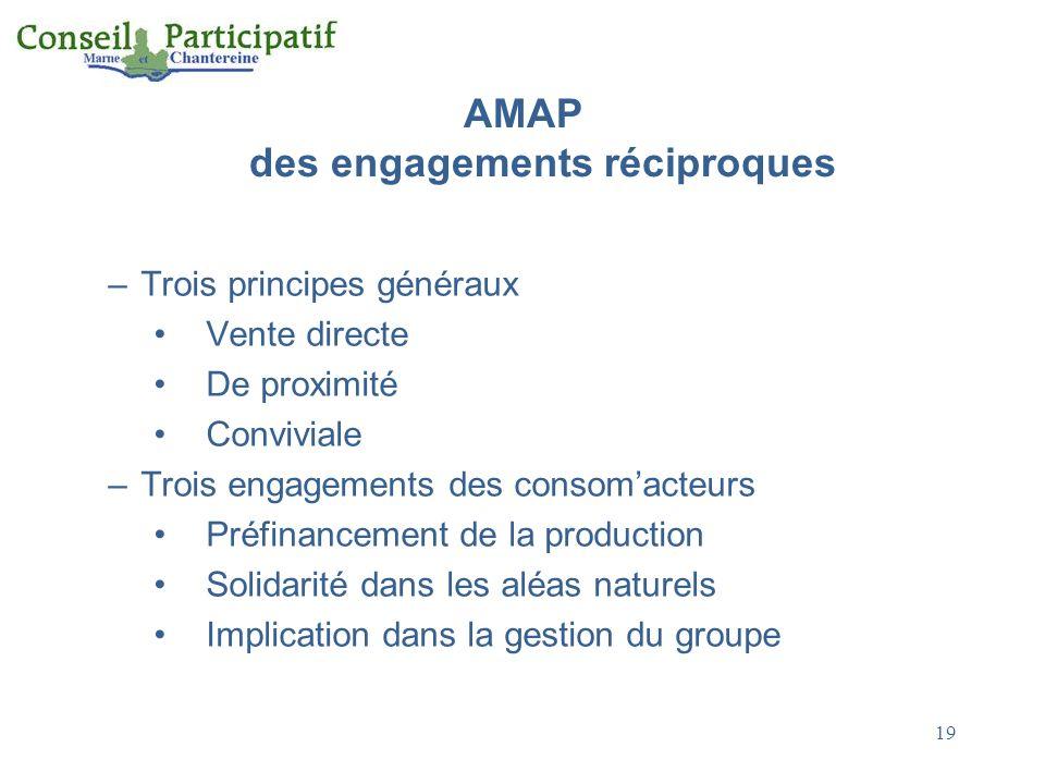 AMAP des engagements réciproques –Trois principes généraux Vente directe De proximité Conviviale –Trois engagements des consomacteurs Préfinancement d