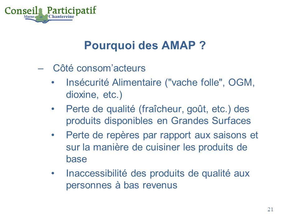 Pourquoi des AMAP ? –Côté consomacteurs Insécurité Alimentaire (