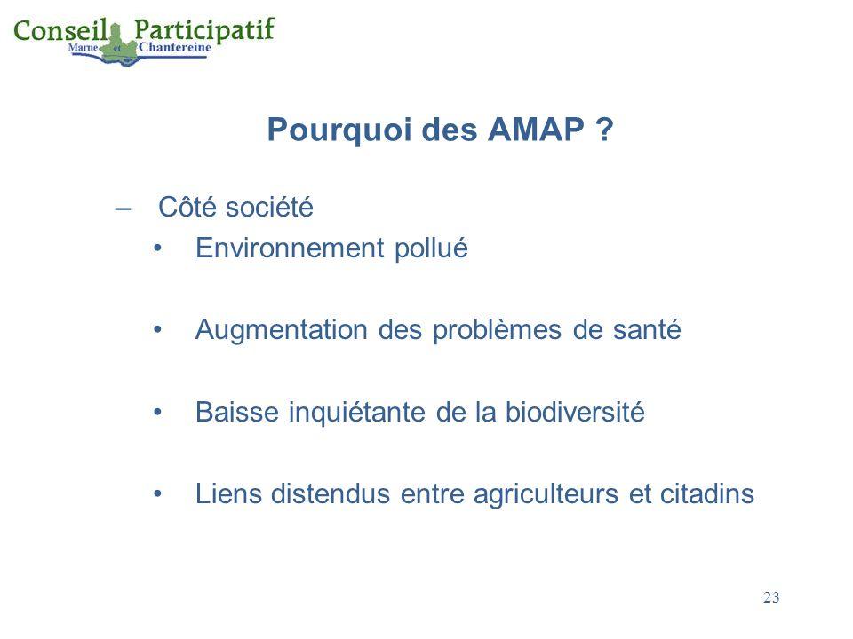 Pourquoi des AMAP ? –Côté société Environnement pollué Augmentation des problèmes de santé Baisse inquiétante de la biodiversité Liens distendus entre