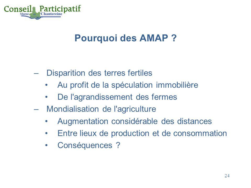 Pourquoi des AMAP ? –Disparition des terres fertiles Au profit de la spéculation immobilière De l'agrandissement des fermes –Mondialisation de l'agric