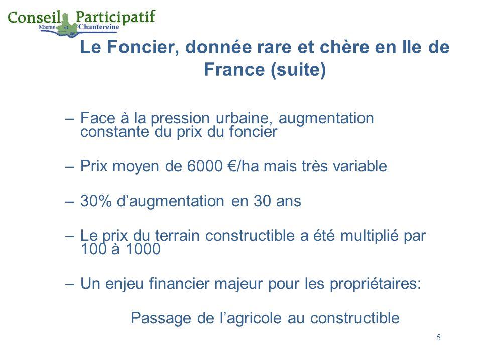 Le Foncier, donnée rare et chère en Ile de France (suite) –Face à la pression urbaine, augmentation constante du prix du foncier –Prix moyen de 6000 /