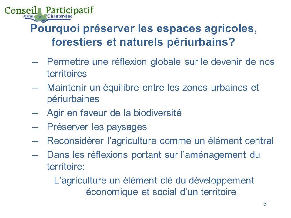 Pourquoi préserver les espaces agricoles, forestiers et naturels périurbains? –Permettre une réflexion globale sur le devenir de nos territoires –Main
