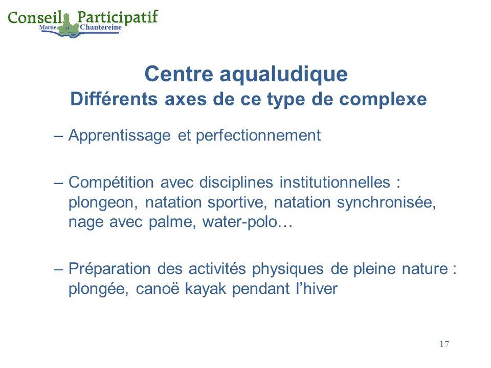 17 Centre aqualudique Différents axes de ce type de complexe –Apprentissage et perfectionnement –Compétition avec disciplines institutionnelles : plon