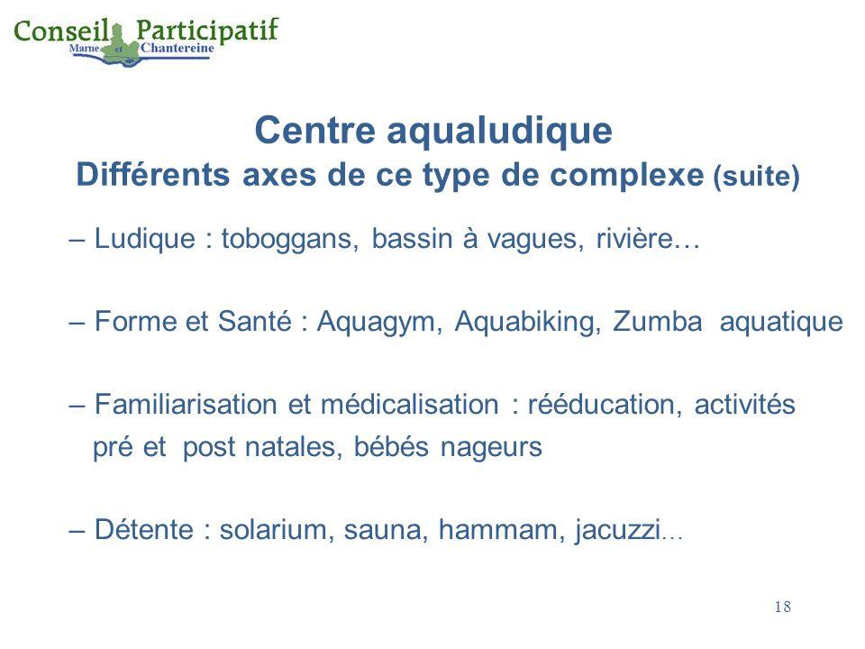 18 Centre aqualudique Différents axes de ce type de complexe (suite) –Ludique : toboggans, bassin à vagues, rivière… –Forme et Santé : Aquagym, Aquabi