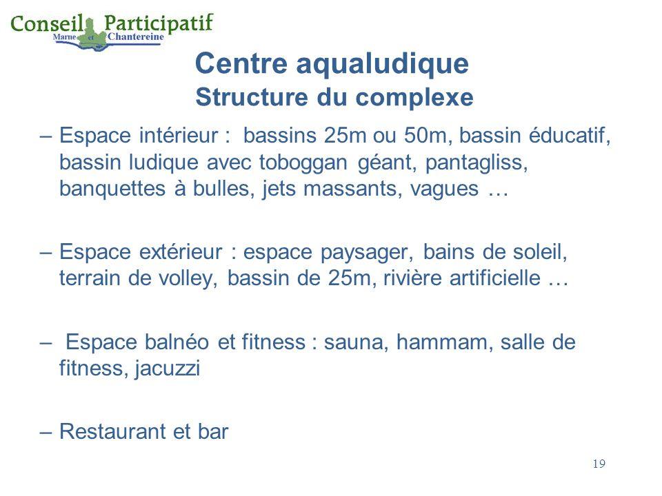 19 Centre aqualudique Structure du complexe –Espace intérieur : bassins 25m ou 50m, bassin éducatif, bassin ludique avec toboggan géant, pantagliss, b