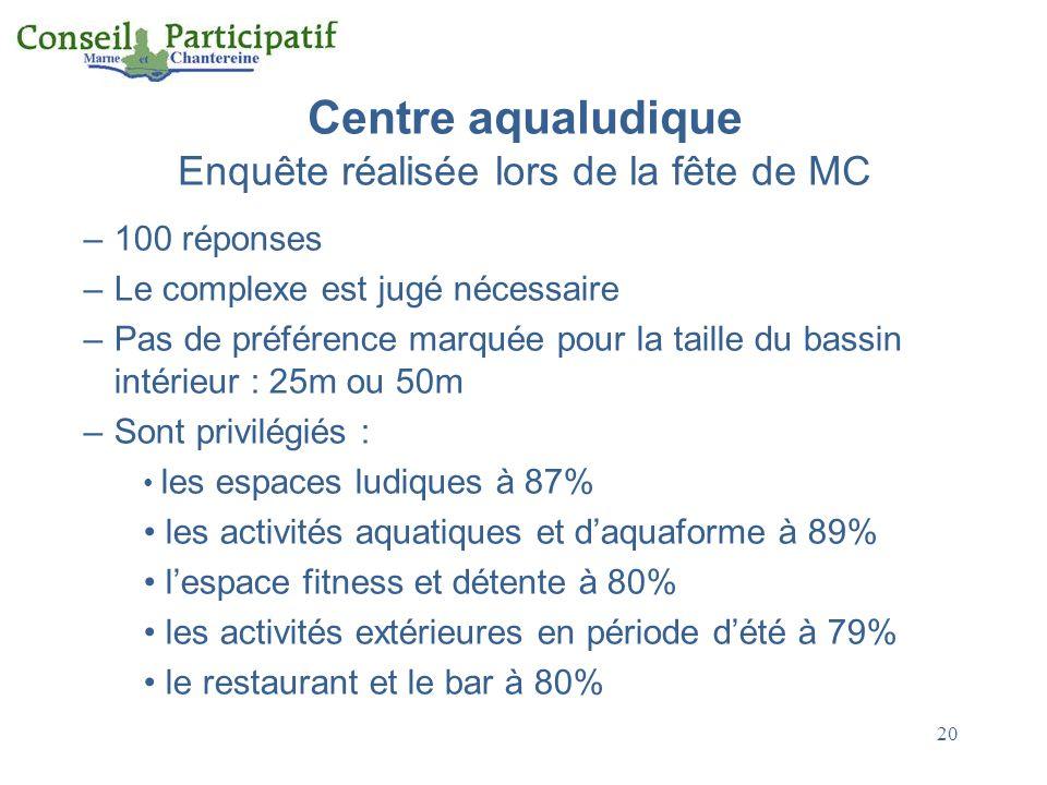 20 Centre aqualudique Enquête réalisée lors de la fête de MC –100 réponses –Le complexe est jugé nécessaire –Pas de préférence marquée pour la taille