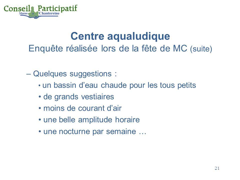 21 Centre aqualudique Enquête réalisée lors de la fête de MC (suite) – Quelques suggestions : un bassin deau chaude pour les tous petits de grands vestiaires moins de courant dair une belle amplitude horaire une nocturne par semaine …