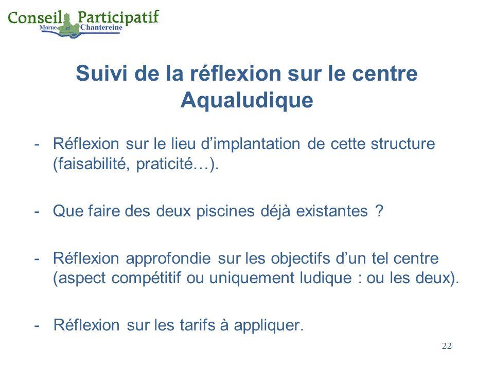 22 Suivi de la réflexion sur le centre Aqualudique -Réflexion sur le lieu dimplantation de cette structure (faisabilité, praticité…).