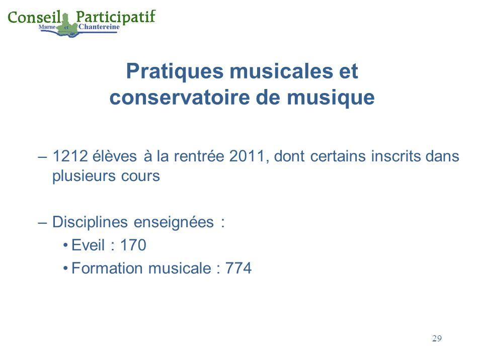 29 Pratiques musicales et conservatoire de musique –1212 élèves à la rentrée 2011, dont certains inscrits dans plusieurs cours –Disciplines enseignées : Eveil : 170 Formation musicale : 774