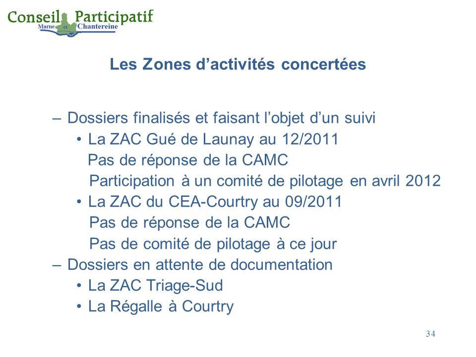 Les Zones dactivités concertées –Dossiers finalisés et faisant lobjet dun suivi La ZAC Gué de Launay au 12/2011 Pas de réponse de la CAMC Participatio