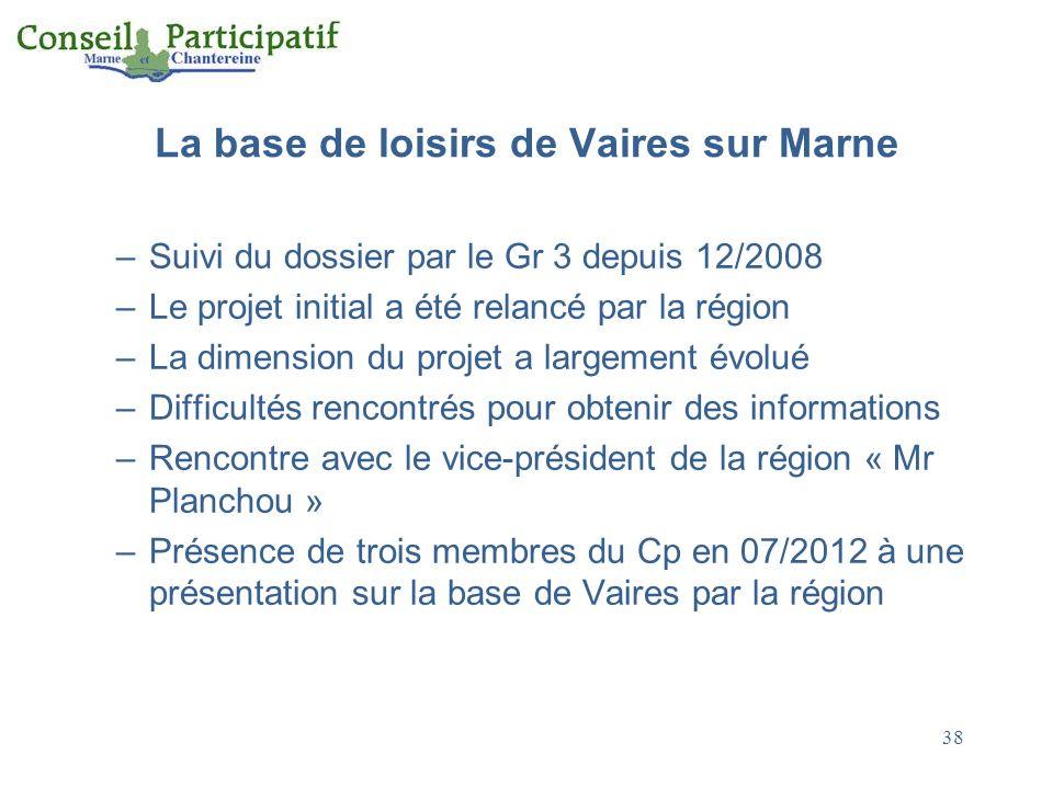 La base de loisirs de Vaires sur Marne –Suivi du dossier par le Gr 3 depuis 12/2008 –Le projet initial a été relancé par la région –La dimension du pr