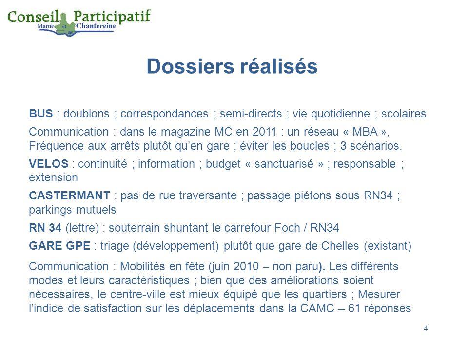 4 Dossiers réalisés BUS : doublons ; correspondances ; semi-directs ; vie quotidienne ; scolaires Communication : dans le magazine MC en 2011 : un rés