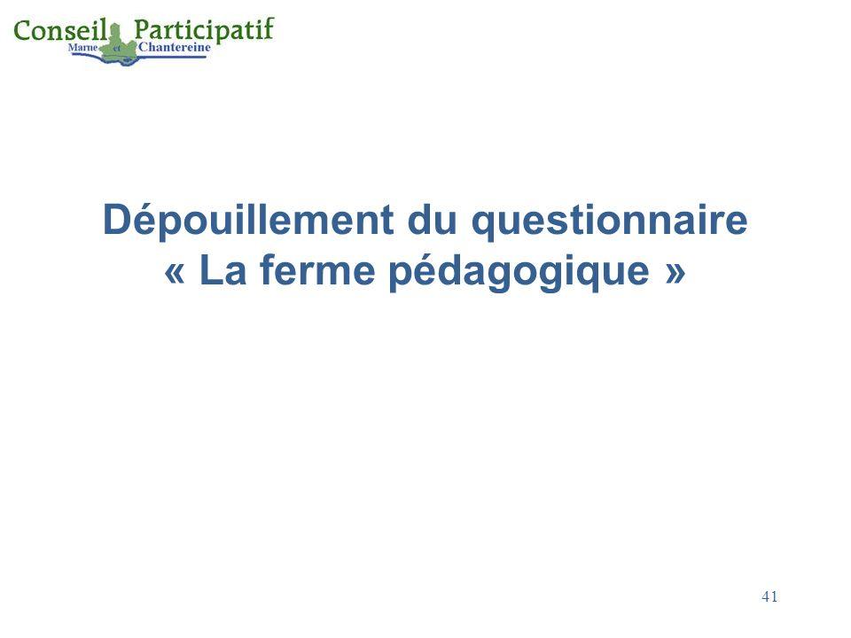 Dépouillement du questionnaire « La ferme pédagogique » 41
