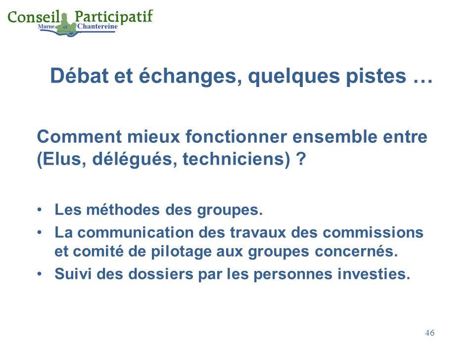 Débat et échanges, quelques pistes … Comment mieux fonctionner ensemble entre (Elus, délégués, techniciens) ? Les méthodes des groupes. La communicati