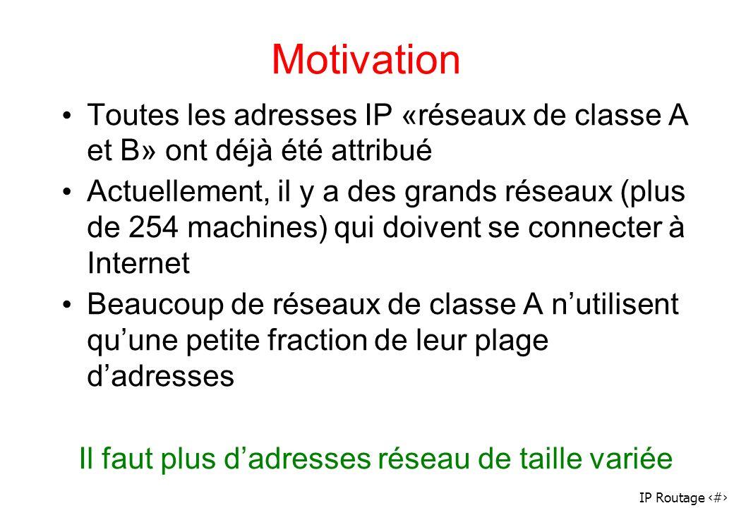IP Routage 17 Motivation Toutes les adresses IP «réseaux de classe A et B» ont déjà été attribué Actuellement, il y a des grands réseaux (plus de 254