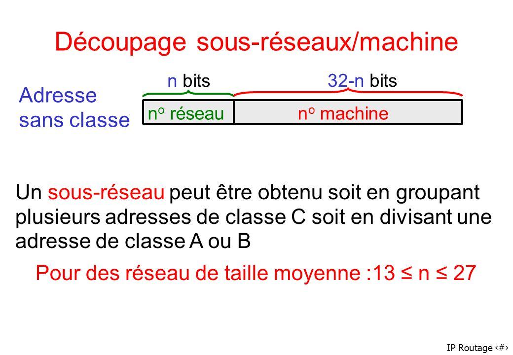 IP Routage 18 Découpage sous-réseaux/machine Adresse sans classe n bits 32-n bits n o réseaun o machine Un sous-réseau peut être obtenu soit en groupa