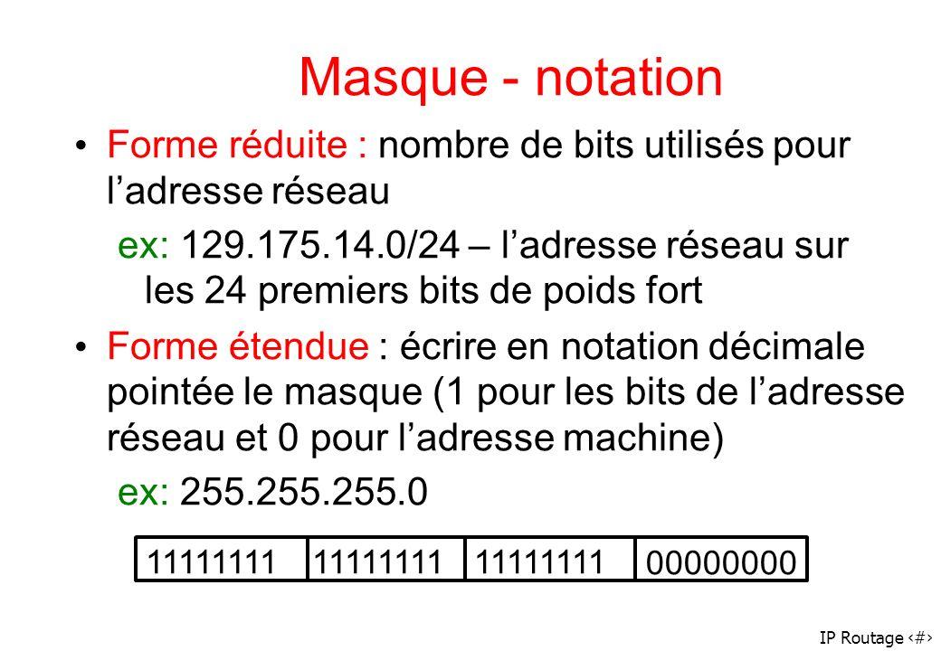 IP Routage 20 Masque - notation Forme réduite : nombre de bits utilisés pour ladresse réseau ex: 129.175.14.0/24 – ladresse réseau sur les 24 premiers