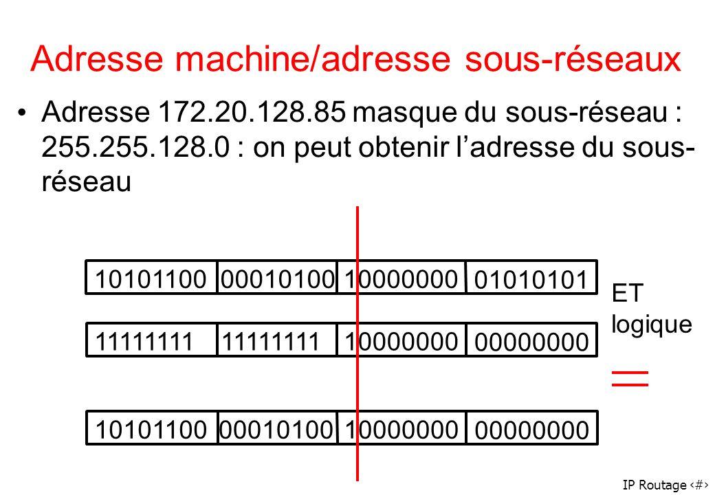 IP Routage 23 Adresse machine/adresse sous-réseaux Adresse 172.20.128.85 masque du sous-réseau : 255.255.128.0 : on peut obtenir ladresse du sous- rés