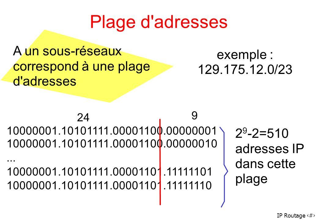 IP Routage 24 Plage d'adresses A un sous-réseaux correspond à une plage d'adresses exemple : 129.175.12.0/23 24 9 10000001.10101111.00001100.00000001