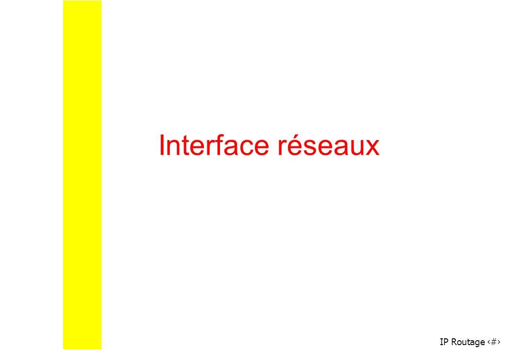 IP Routage 26 Interface réseaux