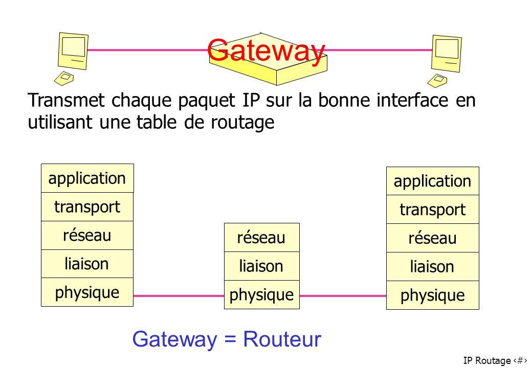 IP Routage 36 Gateway physique liaison réseau Transmet chaque paquet IP sur la bonne interface en utilisant une table de routage physique liaison rése