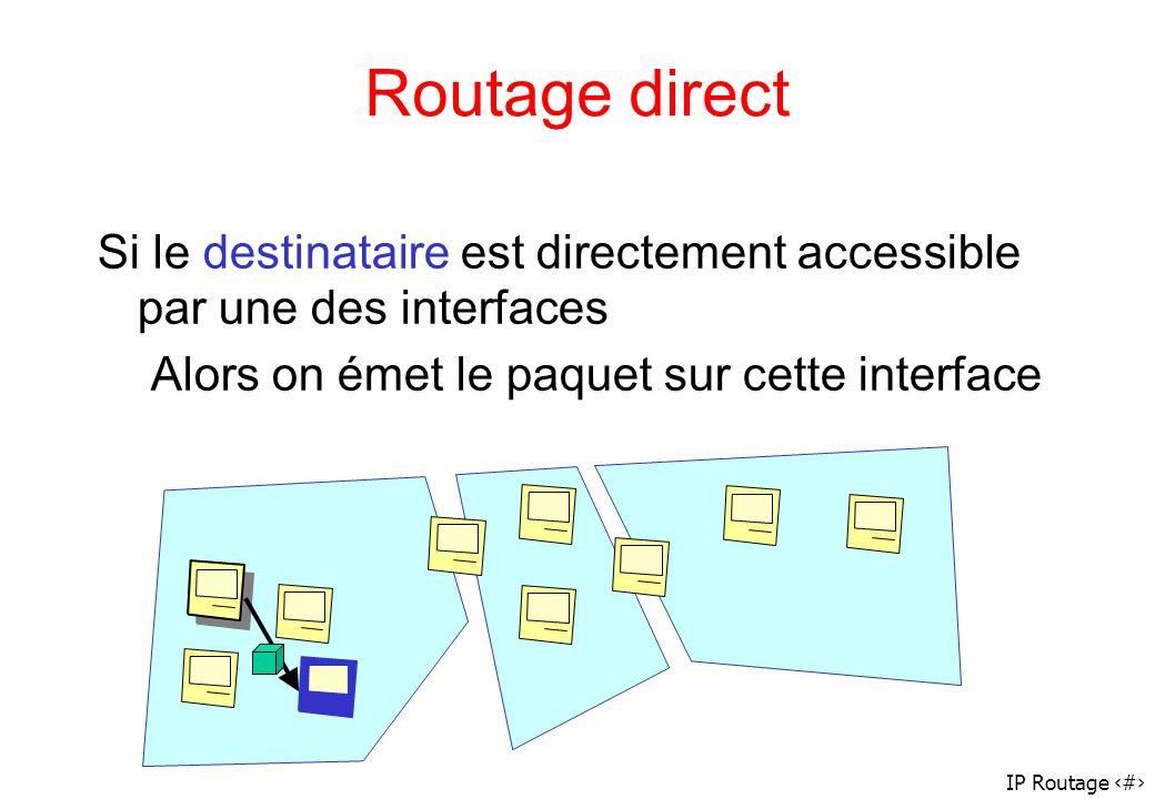 IP Routage 39 Routage direct Si le destinataire est directement accessible par une des interfaces Alors on émet le paquet sur cette interface
