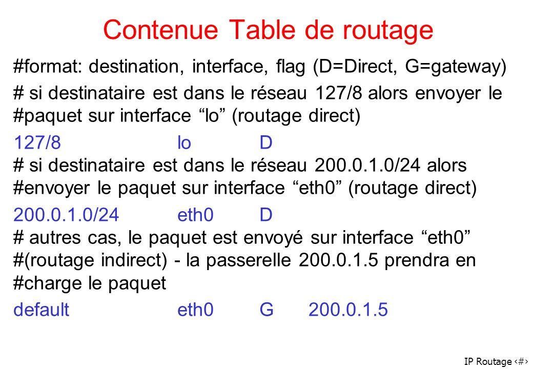 IP Routage 41 Contenue Table de routage #format: destination, interface, flag (D=Direct, G=gateway) # si destinataire est dans le réseau 127/8 alors e
