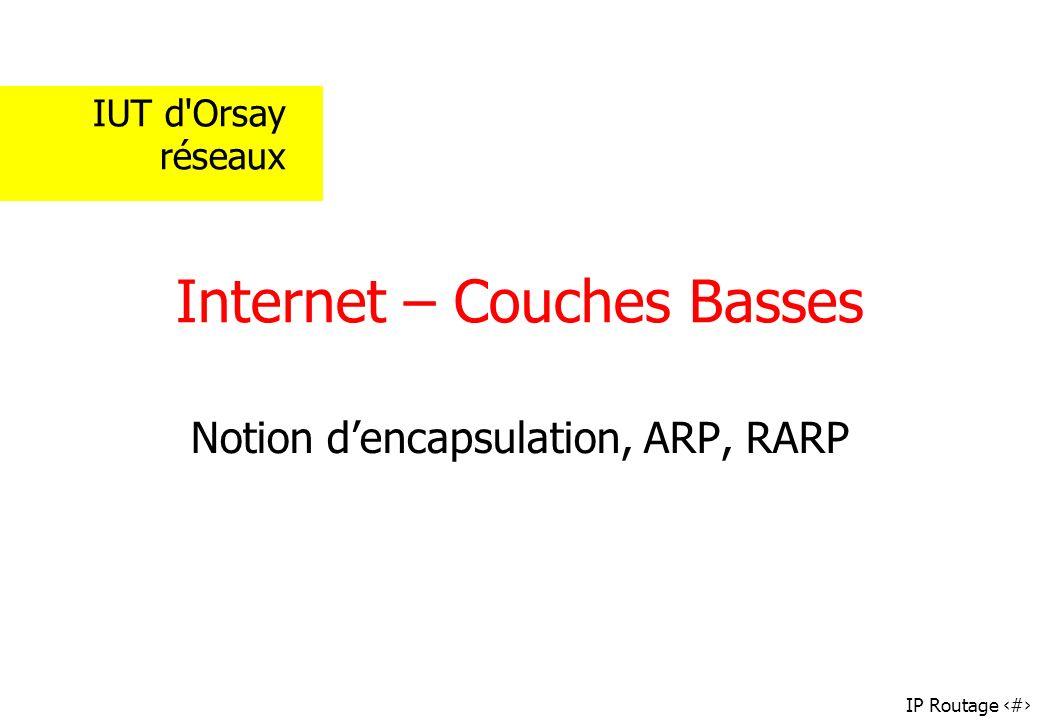 IP Routage 51 Internet – Couches Basses Notion dencapsulation, ARP, RARP IUT d'Orsay réseaux