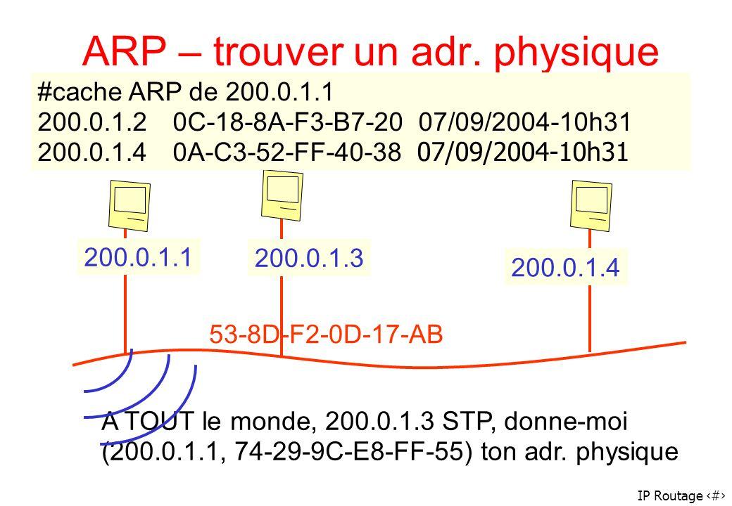 IP Routage 60 ARP – trouver un adr. physique A TOUT le monde, 200.0.1.3 STP, donne-moi (200.0.1.1, 74-29-9C-E8-FF-55) ton adr. physique 200.0.1.1 200.