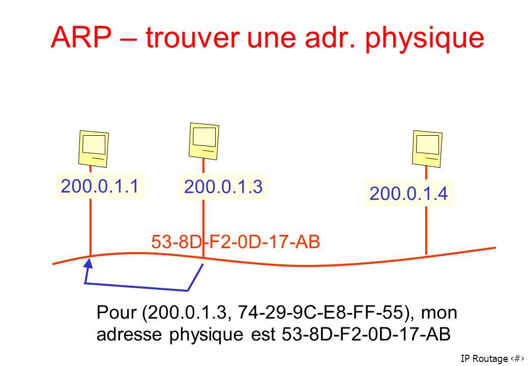 IP Routage 61 ARP – trouver une adr. physique 200.0.1.1 200.0.1.4 200.0.1.3 53-8D-F2-0D-17-AB Pour (200.0.1.3, 74-29-9C-E8-FF-55), mon adresse physiqu
