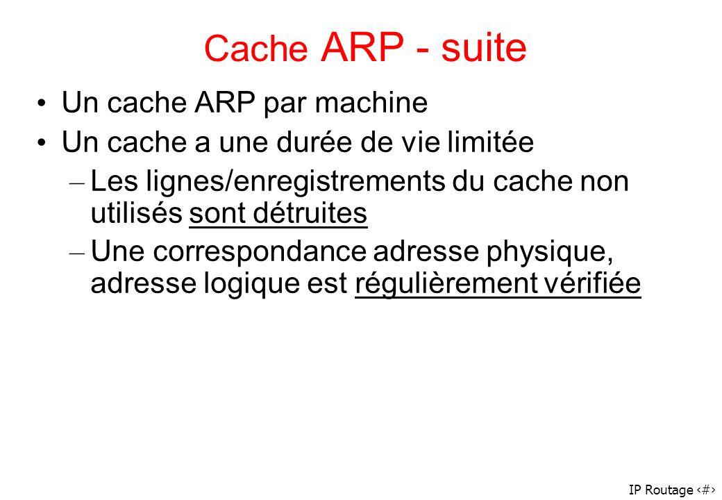 IP Routage 63 Cache ARP - suite Un cache ARP par machine Un cache a une durée de vie limitée – Les lignes/enregistrements du cache non utilisés sont d