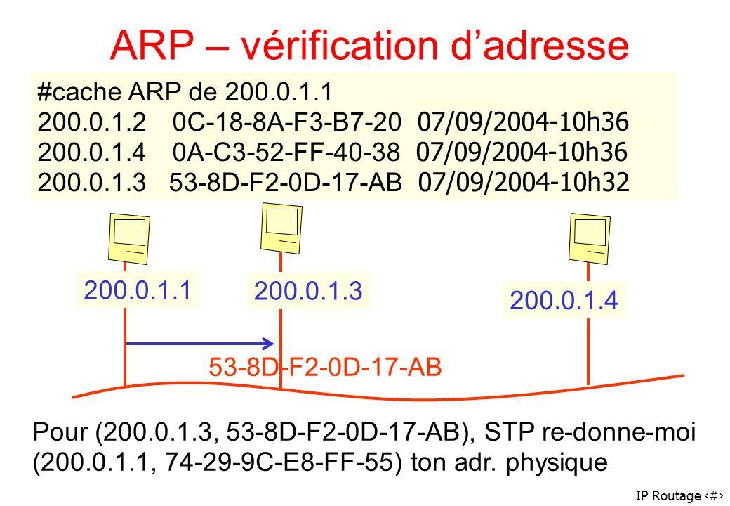 IP Routage 64 ARP – vérification dadresse 200.0.1.1 200.0.1.4 200.0.1.3 53-8D-F2-0D-17-AB #cache ARP de 200.0.1.1 200.0.1.20C-18-8A-F3-B7-20 07/09/200