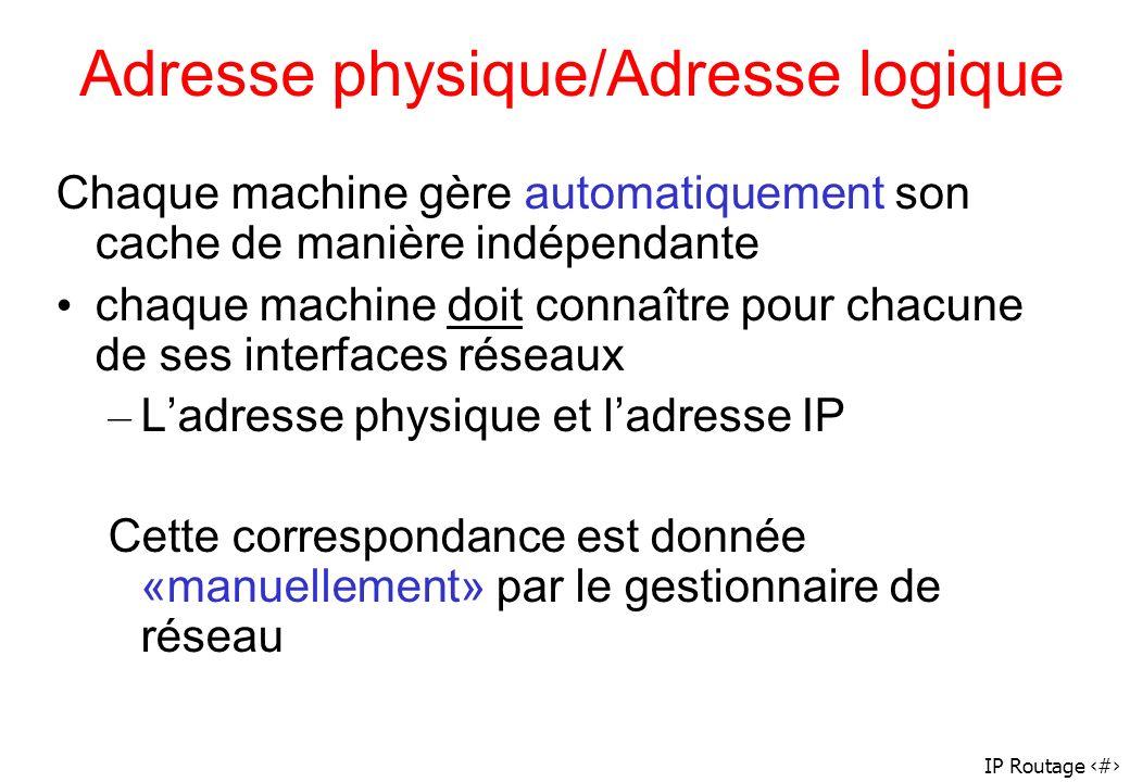 IP Routage 66 Adresse physique/Adresse logique Chaque machine gère automatiquement son cache de manière indépendante chaque machine doit connaître pou