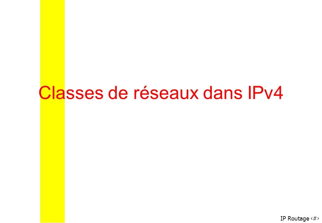 IP Routage 8 n o réseau Classe des réseaux 0Classe A 1 0Classe B 1 1 0Classe C 1 octet 3 octets 2 octets 1 octet3 octets n o réseau n o machine Les adresses 0.0.0.0 et 255.255.255.255 sont réservées n o machine