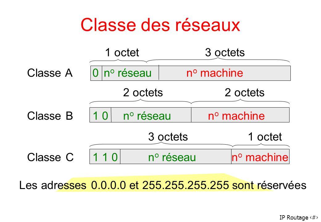 IP Routage 9 classe A: 0.0.0.0 à 127.255.255.255 classe B: 128.0.0.0 à 191.255.255.255 classe C: 192.0.0.0 à 223.255.255.255 classe D: 224.0.0.0 à 239.255.255.255 (multicast : diffusion de groupe, diffusion multi-point) Classe E:240.0.0.0 à 255.255.255.255 (réservé) Notation - décimale pointée