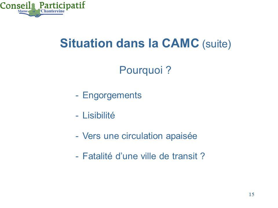 15 Situation dans la CAMC (suite) Pourquoi ? -Engorgements -Lisibilité -Vers une circulation apaisée -Fatalité dune ville de transit ?