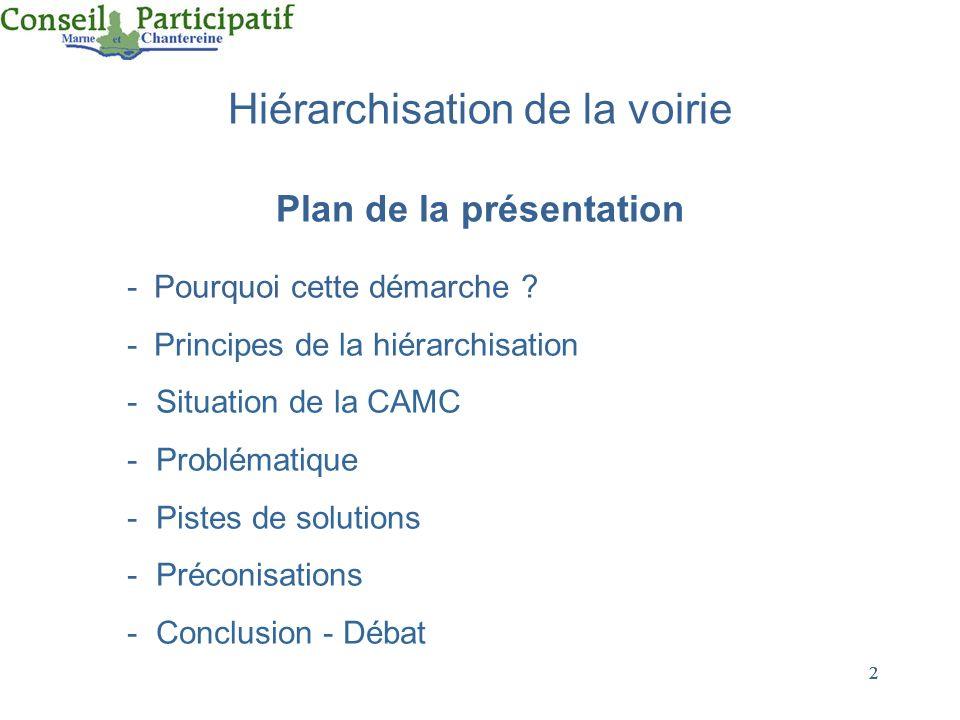 2 2 Hiérarchisation de la voirie Plan de la présentation - Pourquoi cette démarche ? - Principes de la hiérarchisation - Situation de la CAMC - Problé