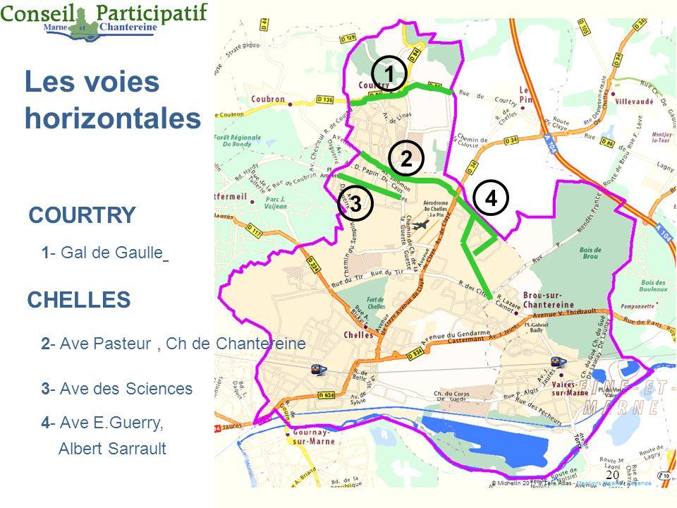 20 Les voies horizontales 1- Gal de Gaulle COURTRY CHELLES 3- Ave des Sciences, 2- Ave Pasteur, Ch de Chantereine 4- Ave E.Guerry, Albert Sarrault 4 3