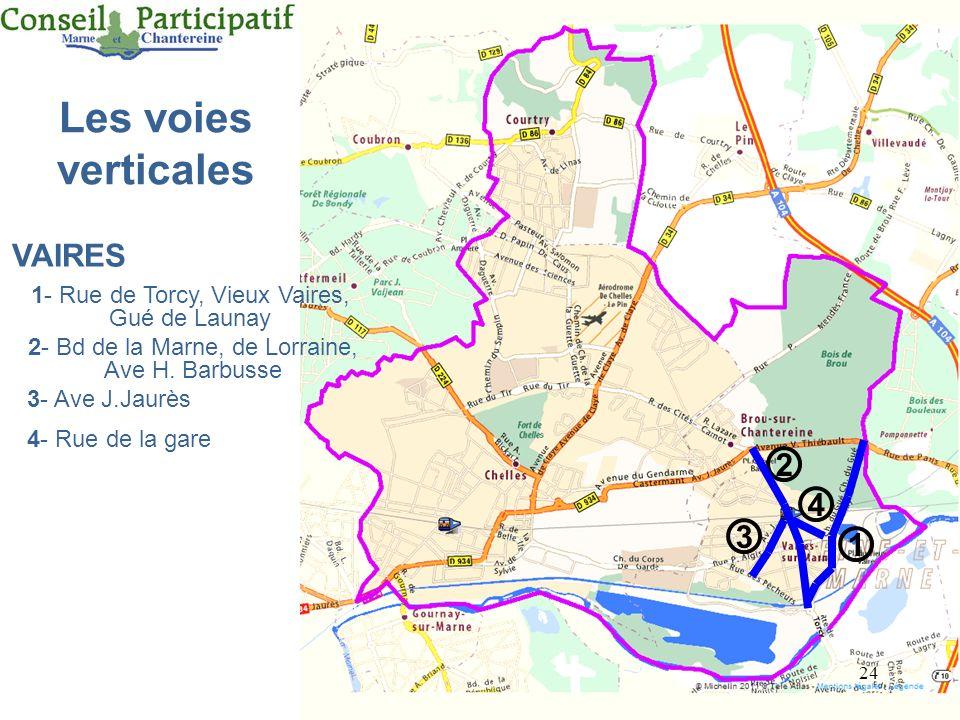 24 Les voies verticales VAIRES 3- Ave J.Jaurès 4- Rue de la gare 1- Rue de Torcy, Vieux Vaires, Gué de Launay 2- Bd de la Marne, de Lorraine, Ave H. B
