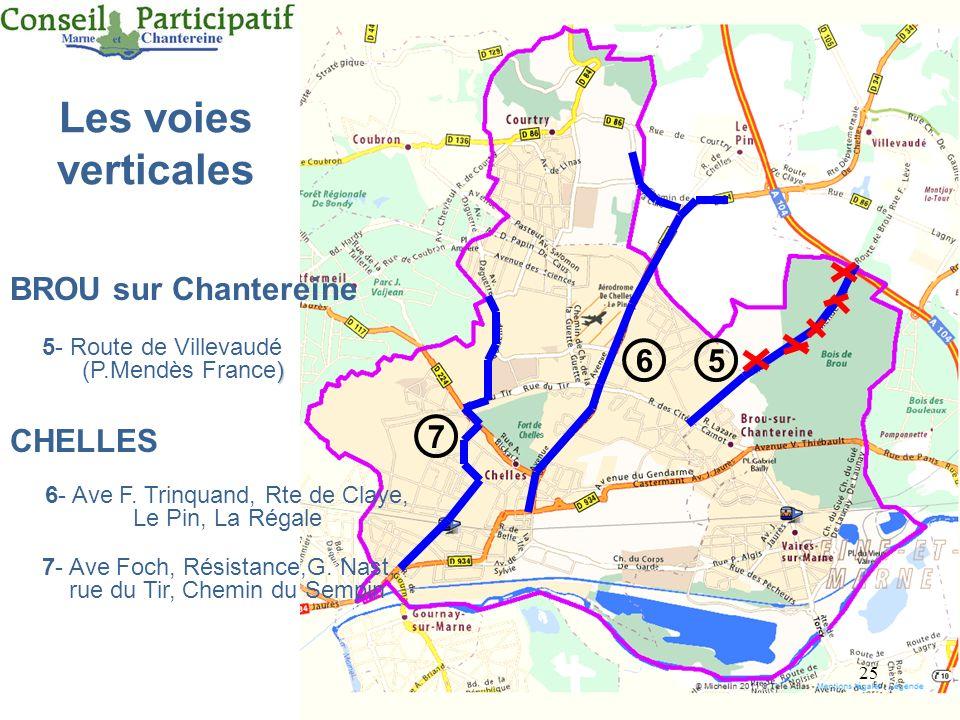 25 CHELLES Les voies verticales 56 7 BROU sur Chantereine 5- Route de Villevaudé ) (P.Mendès France) 6- Ave F. Trinquand, Rte de Claye, Le Pin, La Rég