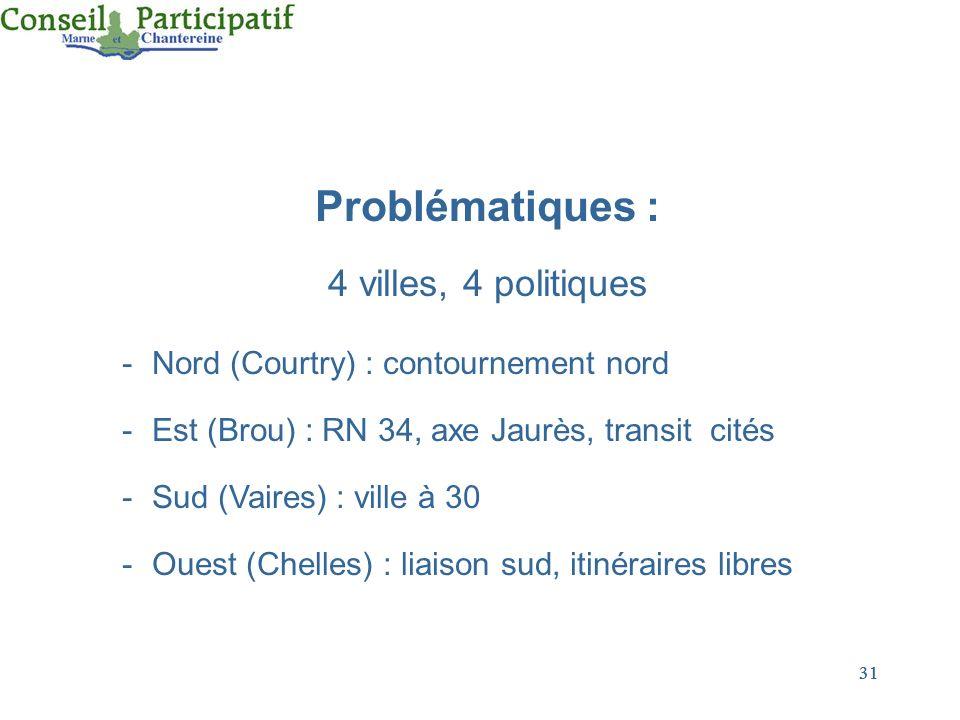 31 Problématiques : 4 villes, 4 politiques -Nord (Courtry) : contournement nord -Est (Brou) : RN 34, axe Jaurès, transit cités -Sud (Vaires) : ville à