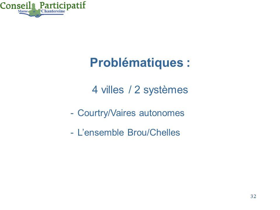 32 Problématiques : 4 villes / 2 systèmes -Courtry/Vaires autonomes -Lensemble Brou/Chelles