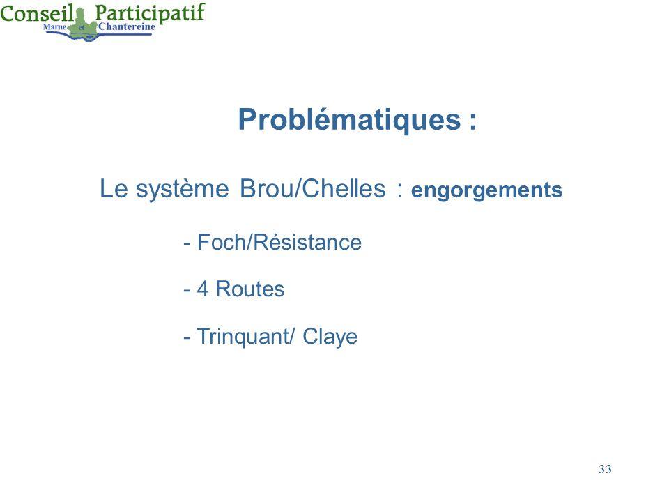 33 Problématiques : Le système Brou/Chelles : engorgements - Foch/Résistance - 4 Routes - Trinquant/ Claye