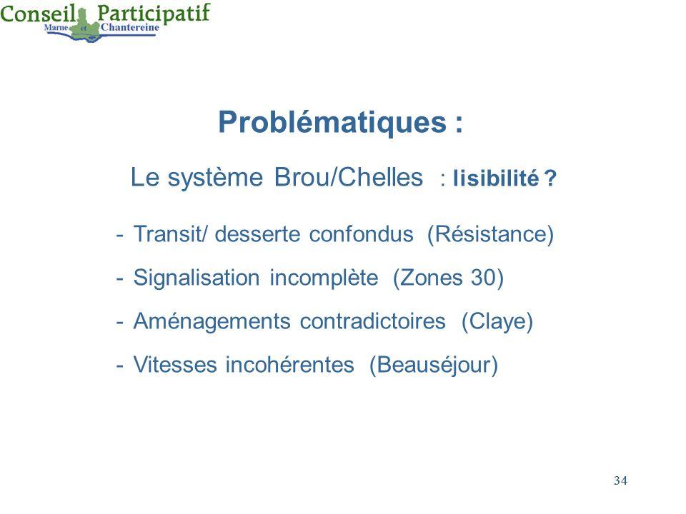 34 Problématiques : Le système Brou/Chelles : lisibilité ? -Transit/ desserte confondus (Résistance) -Signalisation incomplète (Zones 30) -Aménagement
