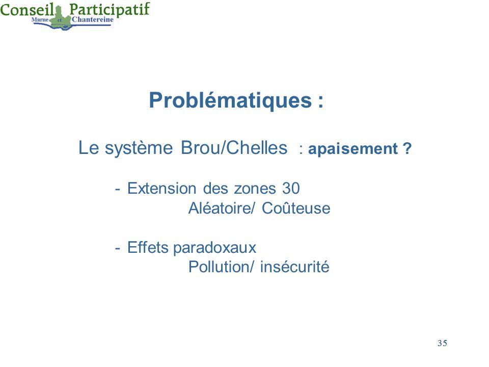 35 Problématiques : Le système Brou/Chelles : apaisement ? -Extension des zones 30 Aléatoire/ Coûteuse -Effets paradoxaux Pollution/ insécurité