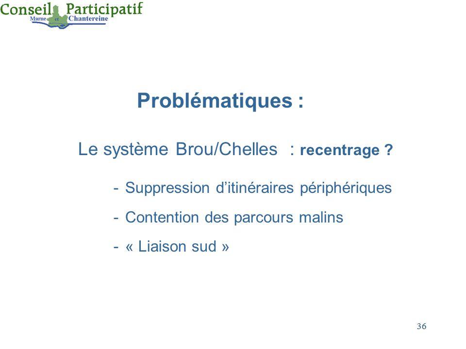 36 Problématiques : Le système Brou/Chelles : recentrage ? -Suppression ditinéraires périphériques -Contention des parcours malins -« Liaison sud »