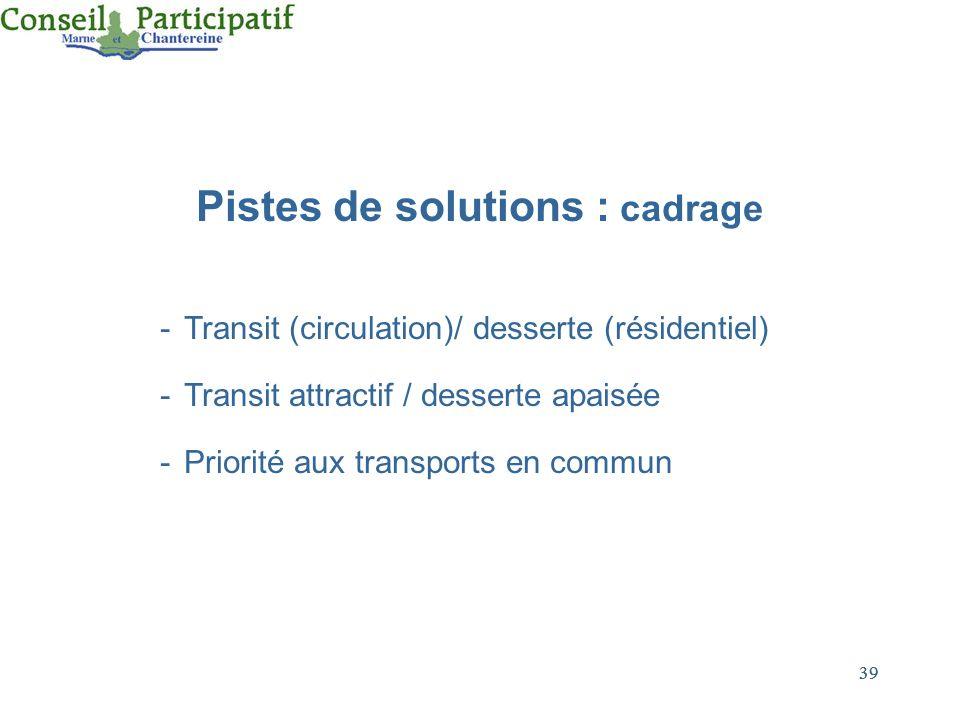39 Pistes de solutions : cadrage -Transit (circulation)/ desserte (résidentiel) -Transit attractif / desserte apaisée -Priorité aux transports en comm
