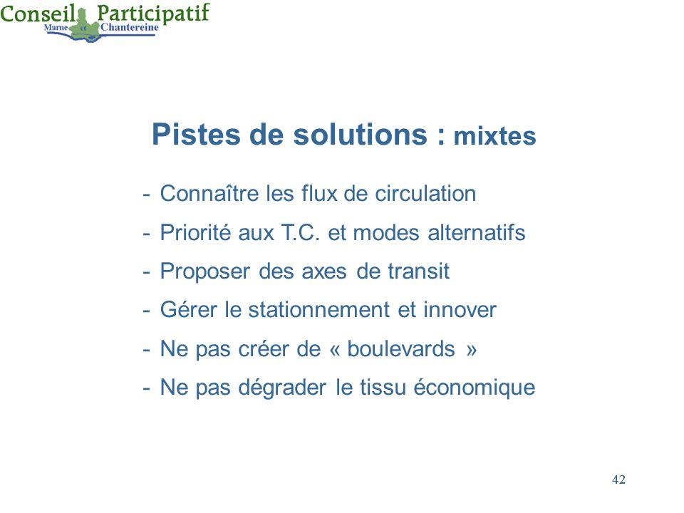 42 Pistes de solutions : mixtes -Connaître les flux de circulation -Priorité aux T.C. et modes alternatifs -Proposer des axes de transit -Gérer le sta