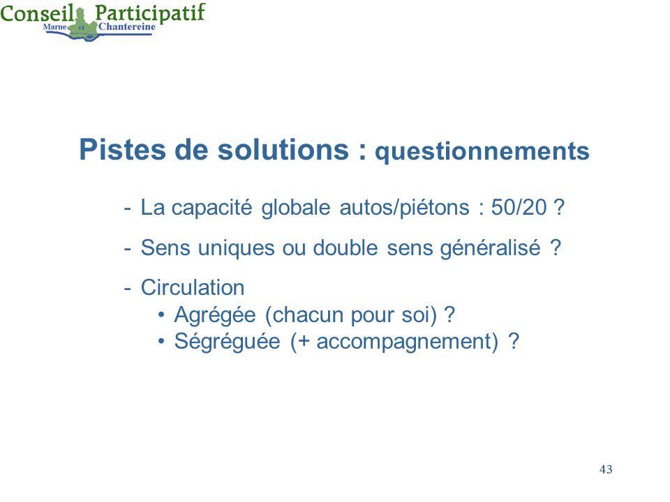 43 Pistes de solutions : questionnements -La capacité globale autos/piétons : 50/20 ? -Sens uniques ou double sens généralisé ? -Circulation Agrégée (